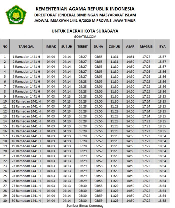 Jadwal Imsakiyah dan Sholat Ramadhan 2020 / 1441 H Surabaya