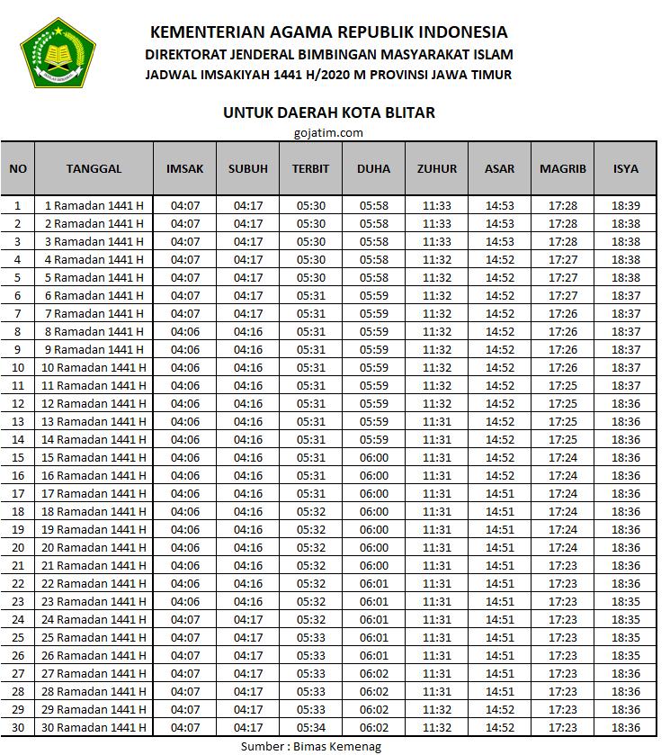 Jadwal Imsakiyah Ramadhan 2020 / 1441 H Kota Blitar