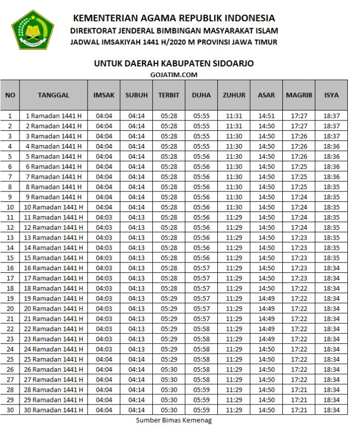 Jadwal Imsakiyah Ramadhan 2020 / 1441 H Kabupaten Sidoarjo
