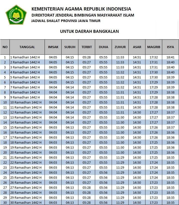 Jadwal Sholat Dan Imsakiyah Bangkalan Ramadhan 2021